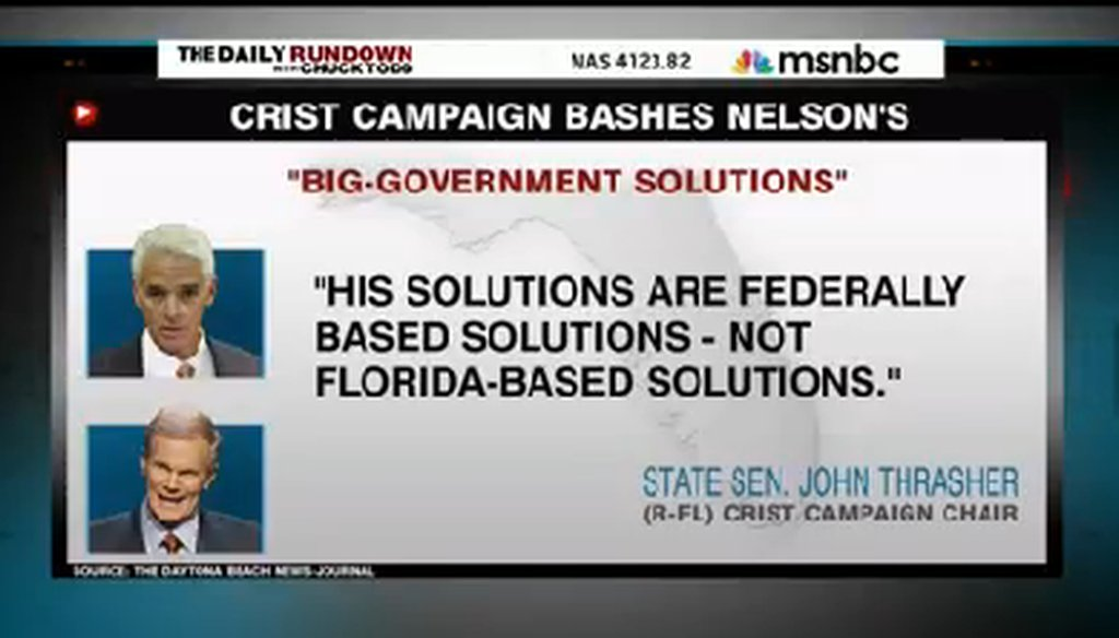 """A graphic on MSNBC's """"The Daily Rundown"""" accused Charlie Crist's campaign of bashing Sen. Bill Nelson."""