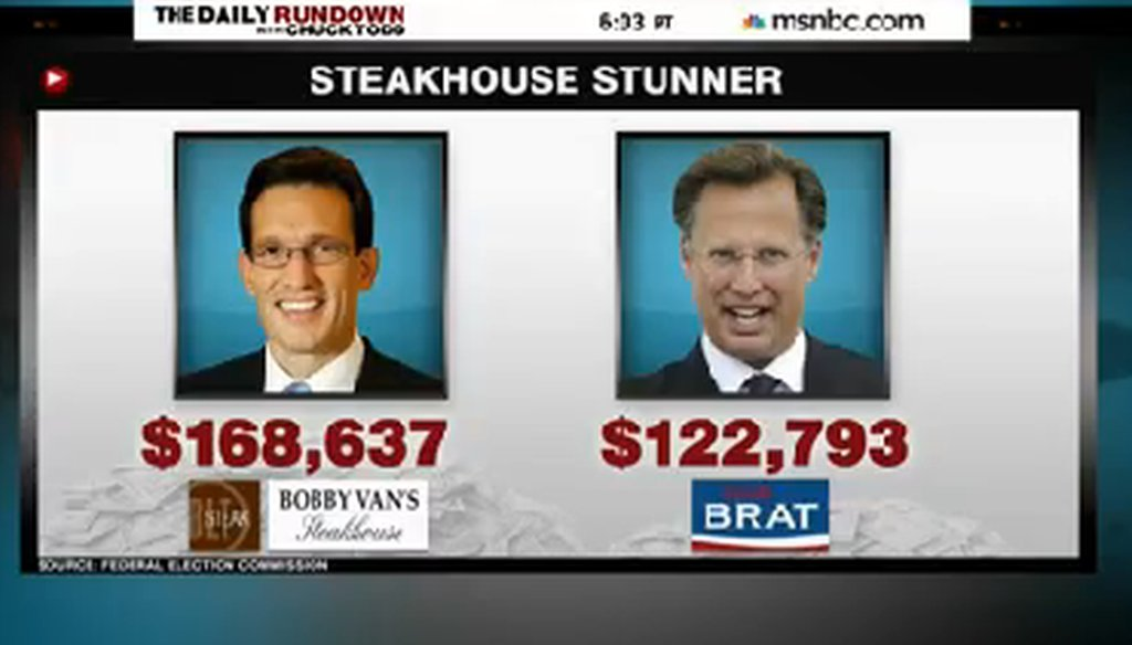 "MSNBC's Chuck Todd said, ""Cantor's campaign spent more at steak houses then Brat spent on his entire campaign."""