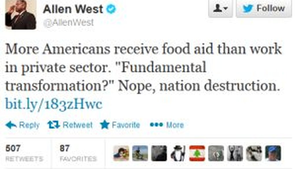Former Rep. Allen West, R-Fla., tweeted that there are more people receiving food aid than are working in the private sector. Is that correct?