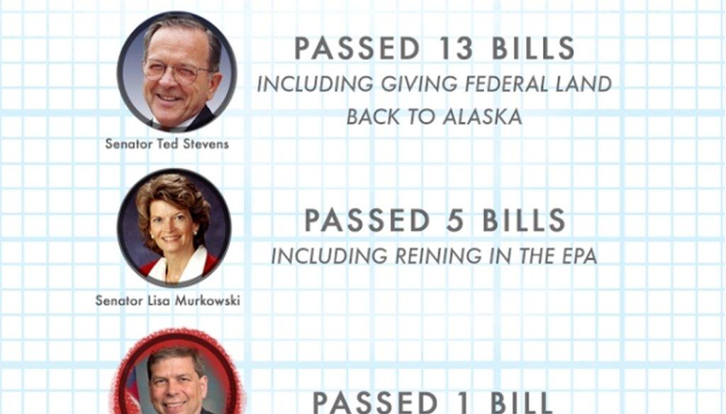 Alaska Republican Dan Sullivan attacked his opponent, Sen. Mark Begich, in this social-media meme.