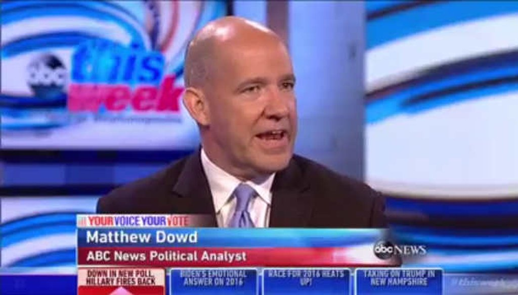 ABC News analyst Matthew Dowd said polling history points to presidential candidate Donald Trump as the GOP nominee. (Screengrab)
