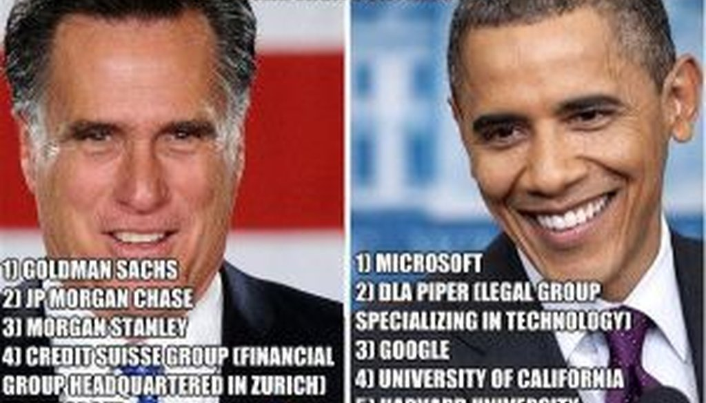This list compares the top donors for Mitt Romney and Barack Obama. How accurate is it?