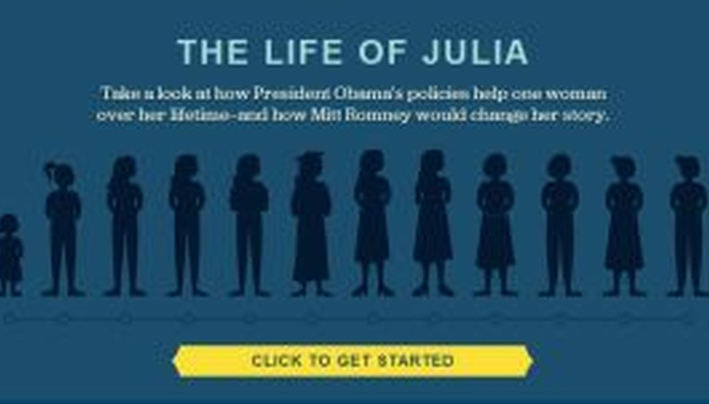 "President Barack Obama's re-election campaign released a Web-based tool called ""The Life of Julia"" to show how his policies benefit women of all ages."