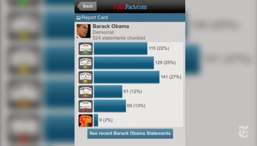 Use PolitiFact's mobile app for truth on the go.