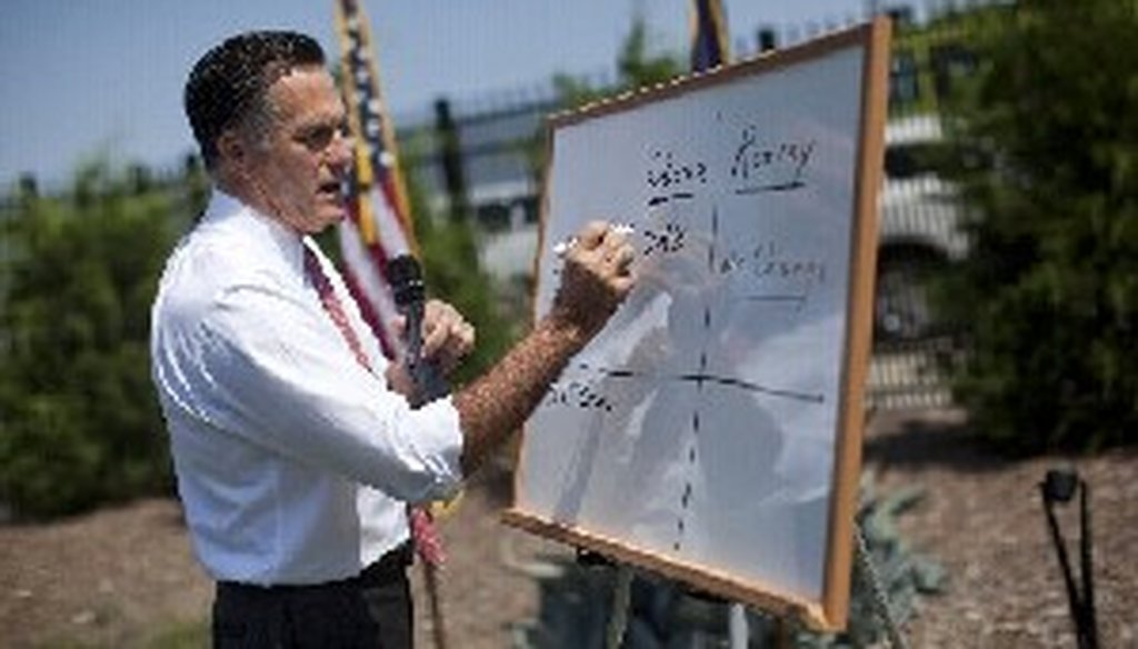 Mitt Romney diagrams the differences between his Medicare plan and Barack Obama's.
