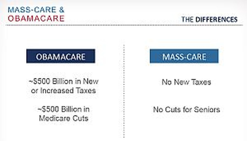 In a PowerPoint presentation, Romney tried to explain the differences between his plan and Obama's.