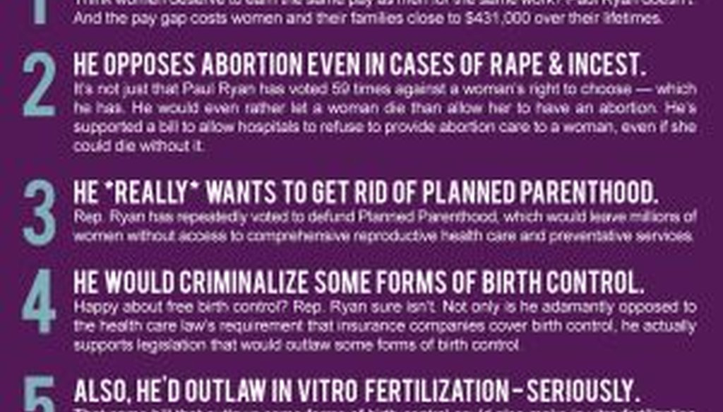 UltraViolet, a liberal group, says Paul Ryan would support outlawing in vitro fertilization. We take a look at their claim.