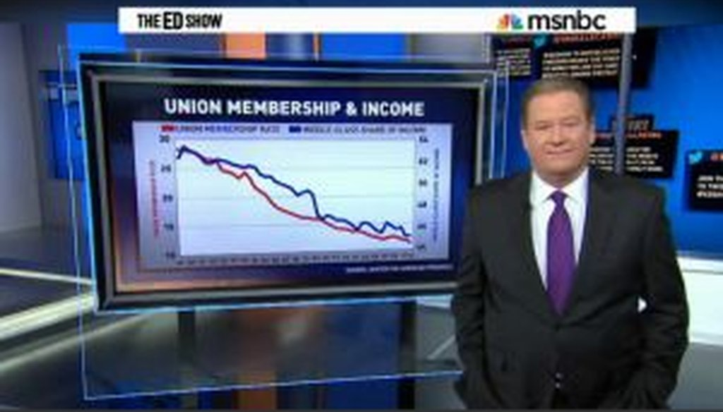 MSNBC host Ed Schultz ties falling middle class incomes to a drop in union membership.