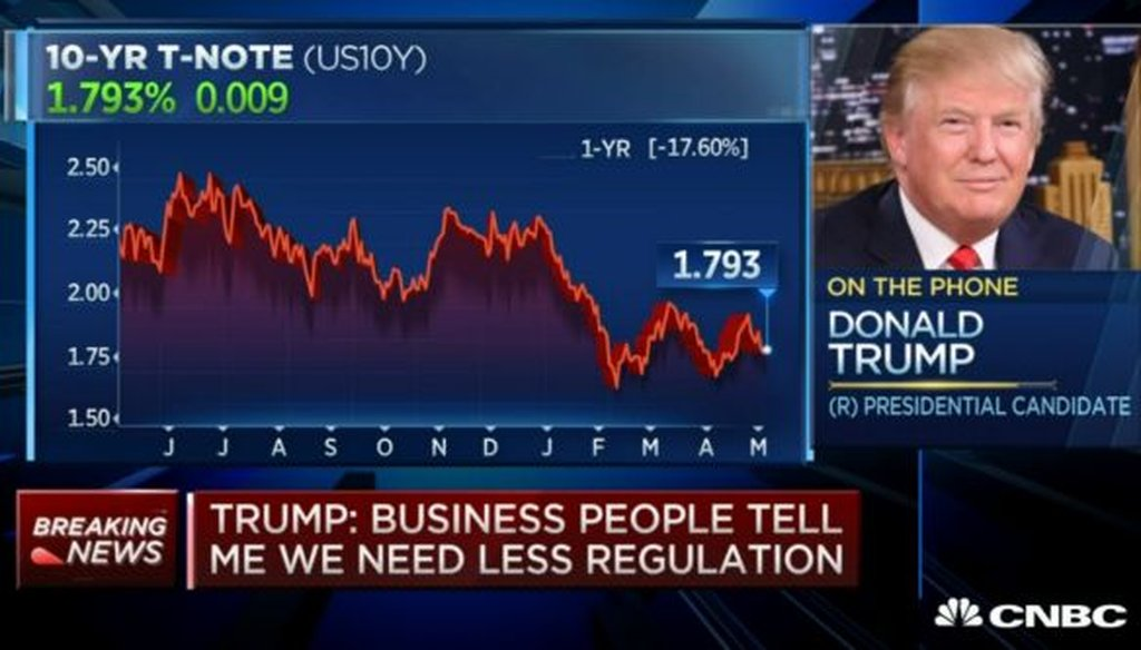 Donald Trump discussed his views on handle the government's debt obligations in a May 5, 2016, interview on CNBC. We took a closer look at what he said.