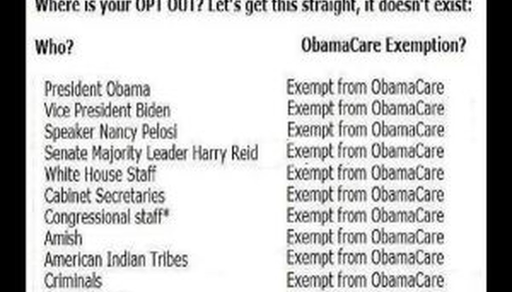 This Facebook post claims lots of groups are exempt from Obamacare.
