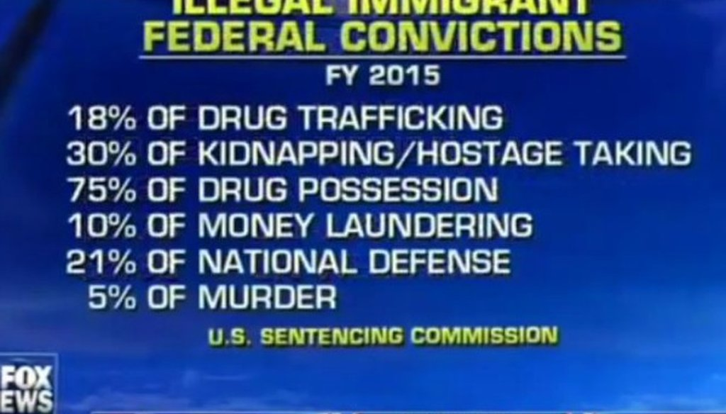 Sean Hannity featured this slide about five federal crimes in August 2016 tapings of his program, featuring Donald Trump, in Austin (screenshot).