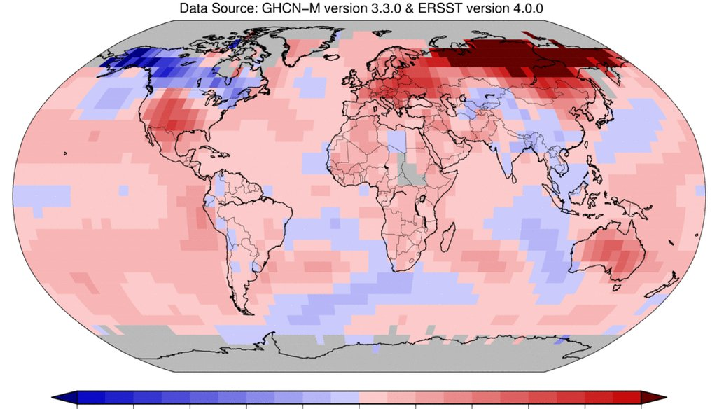Data from the National Oceanographic and Atmosphere Administration shows rising temperatures.