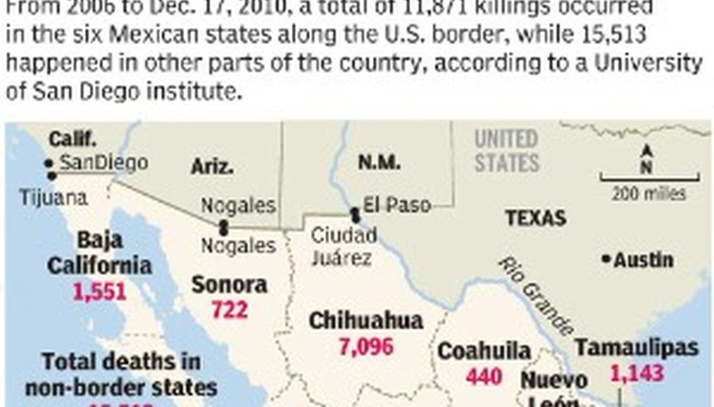 Trans-Border Institute has been keeping track of Mexico's drug-related deaths.