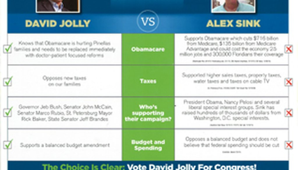 This GOP mailer, which compares David Jolly and Alex Sink on the issues, says she supported higher taxes on several items.