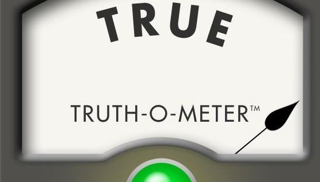 We want to help build a PolitiFact plug-in to make it easier for users to request fact-checks.