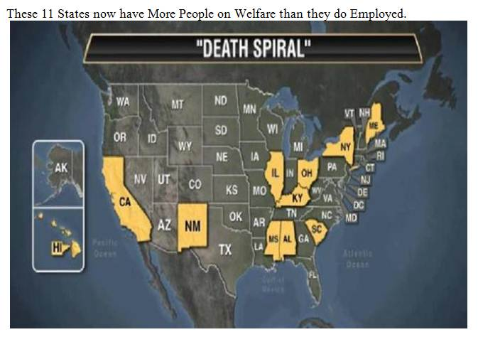 Chain Email Says 11 States Have More People On Welfare Than Employed