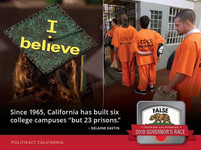 The False claim California has built far more prisons than colleges
