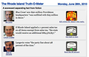 Soon after the Providence Journal launched the site, the meter caught on fire.