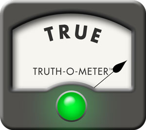 We've published more than 6,000 Truth-O-Meter fact-checks since we launched five years ago.