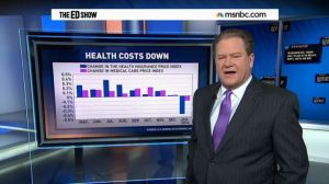 MSNBC host Ed Schultz points to a drop in a couple of health care price indices to show that Obamacare is pushing costs down.