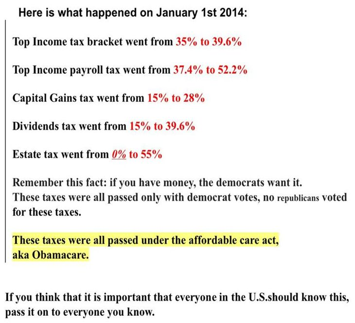 Chain Email Overstates Tax Increases Incorrectly Says They