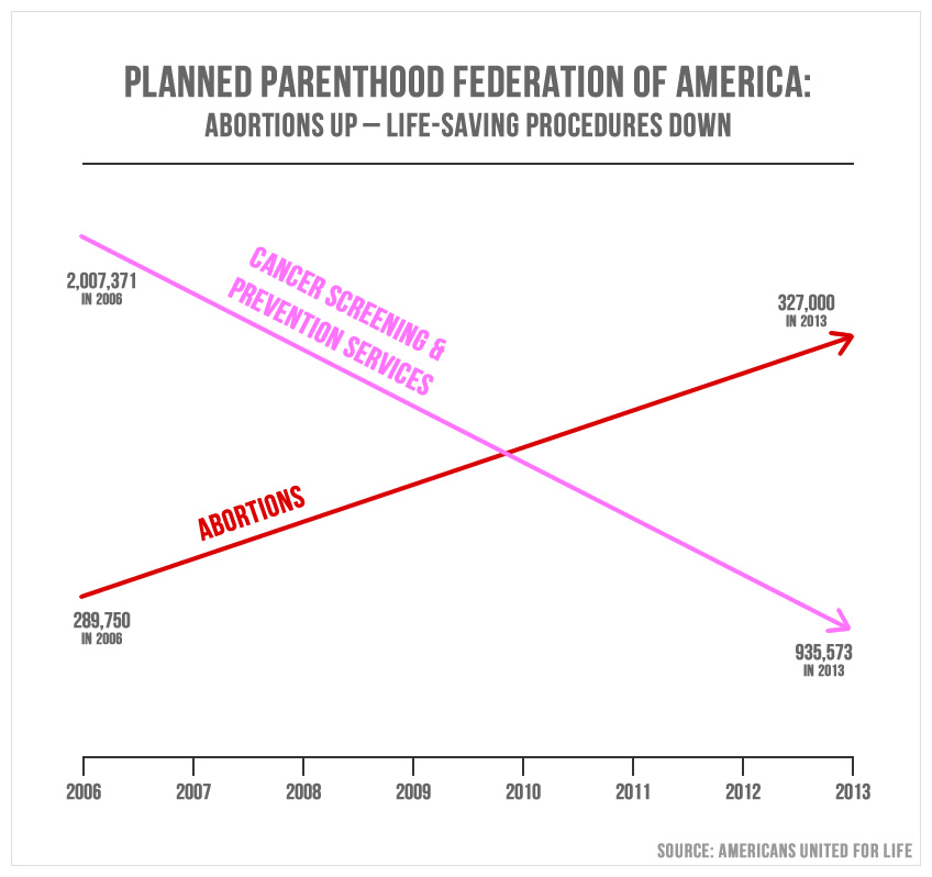 Chart Shown At Planned Pahood Hearing Is Misleading And Ethically Wrong
